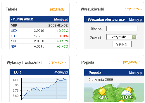 money_pl-moduly