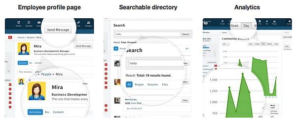 Offiria - profile pracowników w intranecie (Joomla 2.5)